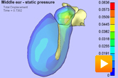 Static pressure of the middle ear visualized with FEBio