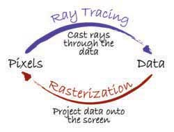 star-ray rt vs raster